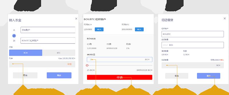php源码虚拟币交易系统7.0杠杆操作流程